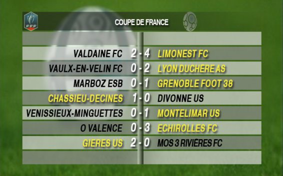 Coupe de france de football les r sultats du week end - Resultats coupe de france de football ...