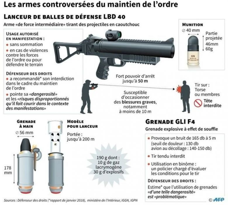 © InfographieAFP