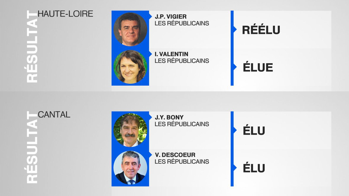 Legislatives haute loire