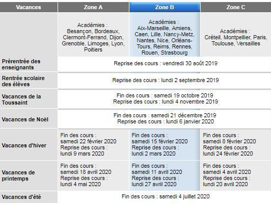 Calendrier Scolaire 2020 2020 Semaines A Et B.Rentree Scolaire Les Calendriers Des Vacances Des Deux