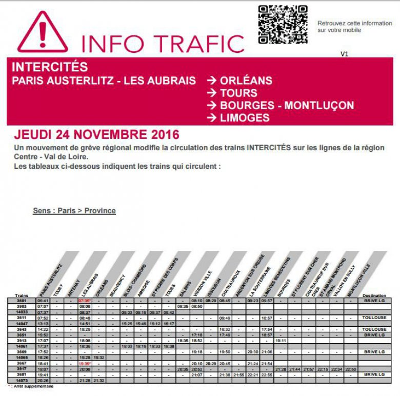 Infos trafic SNCF