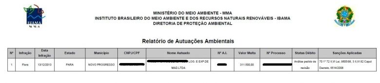 The fine of more than 311,000 reais imposed on * Indre Bois Brésil in 2013 by the Brazilian Ministry of the Environment.