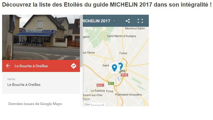 © Capture d'écran du site du Guide Michelin