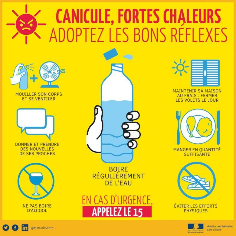 67 départements en vigilance orange, record de 2017 égalé — Canicule