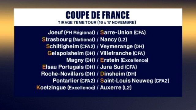 Tirage du 7��me tour de la Coupe de France : 9 clubs alsaciens.