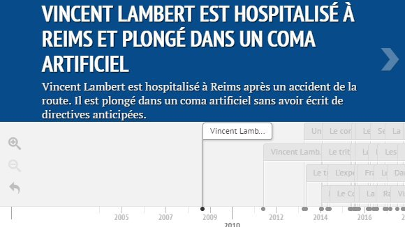 Chronologie. Les dates clés de l'affaire Vincent Lambert