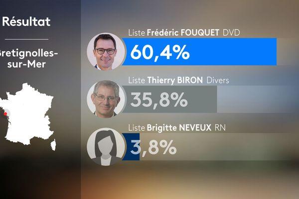 Frédéric Fouquet élu à Brétignolles-sur-Mer en Vendée