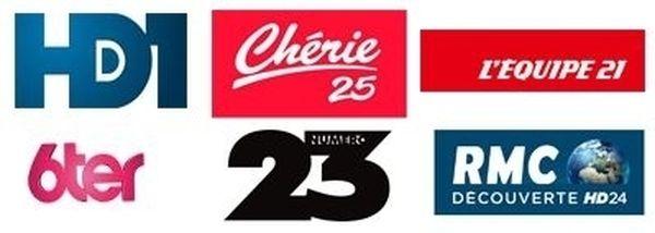 Déploiement des 6 nouvelles chaînes TNT HD sur les multiplex R7 et R8.