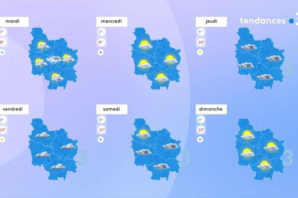 Les prévisions de Météo-France du mardi 28 janvier au dimanche 2 février 2020 en Bourgogne.