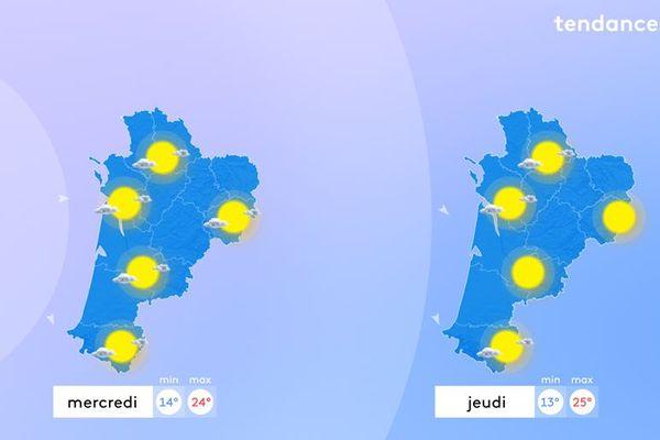 Soleil et températures en hausse