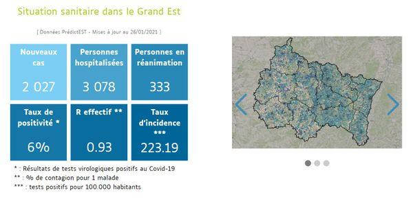 Le tableau de bord du site PredictEst donne le résumé de la situation sanitaire, et le détail au plus près des territoires.