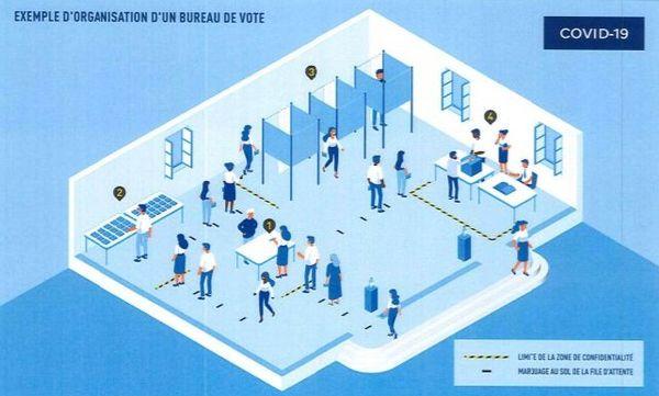 Le bureau de vote idéal.