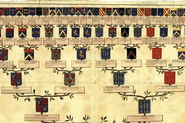 Neuf Français sur 10 descendraient de Charlemagne. C'est arithmétique. Nous sommes tous cousins. Encore faut-il le démontrer...