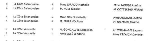 Le nom d'Alain Ferrand est clairement inscrit comme candidat sur le canton de la Côte Salanquaise avec à ses côtés Nathalie Denis.