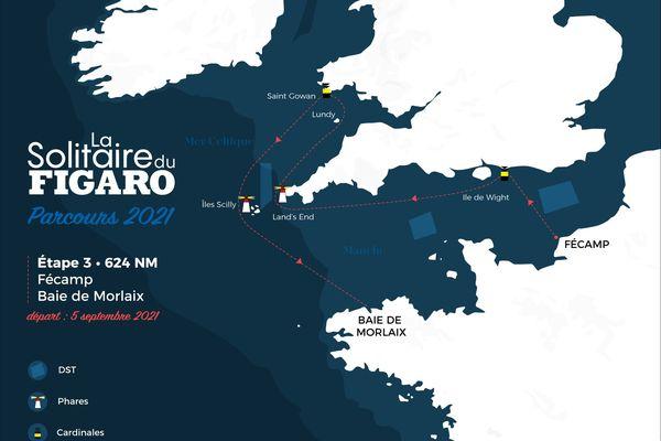 Pas d'escale hors de France, mais des passages le long des côtes anglaises et galloises avant le retour en Bretagne