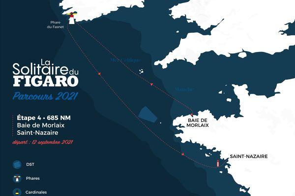 La quatrième et dernière étape sera de la pure course au large, le phare du Fastnet en sera témoin
