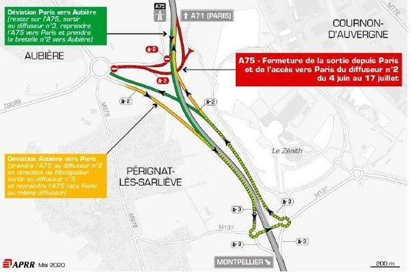 Du jeudi 4 juin au vendredi 17 juillet des bretelles sont fermées sur l'A75 près de Clermont-Ferrand.