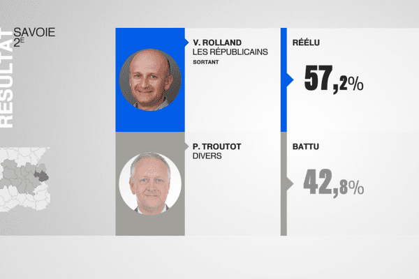 2e circonscription de Savoie