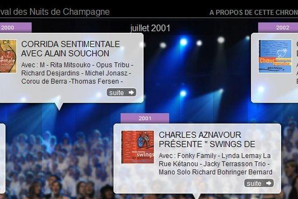 """Déjà 25 """"Nuits de Champagne"""", votez pour votre édition préférée !"""