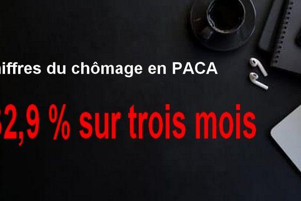 Fin avril 2020, en Provence-Alpes-Côte d'Azur, le nombre de demandeurs d'emploi tenus de rechercher un emploi et sans activité (catégorie A) s'établit à 402280.