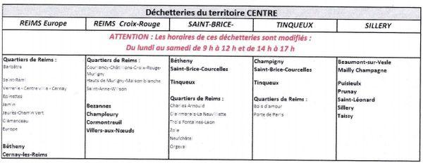 Les Rémois se sont vus attribuer des déchetteries de référence en fonction de leur lieu d'habitation