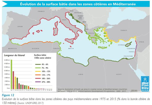 La Corse fait partie des zones où la surface bâtie a le plus augmenté ces trente dernières années sur le littoral, dans la zone de 150 mètres autour de la côte.