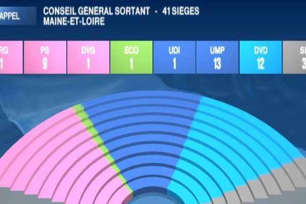 La carte du conseil général sortant en Maine-et-Loire
