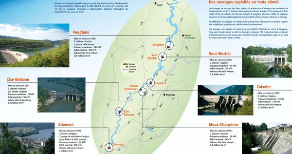 Les barrages EDF de l'Ain
