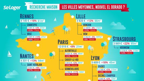 """Entre avril 2020 et avril 2019, la présence du terme """"maison"""" dans les recherches immobilières effectuées sur les sites Seloger a augmenté de 37% à Saint-Herblain."""
