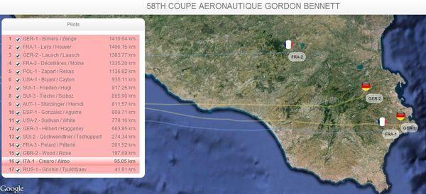 Les 4 ballons à gaz ont terminé dans un mouchoir de poche au sud-Est de la Sicile !
