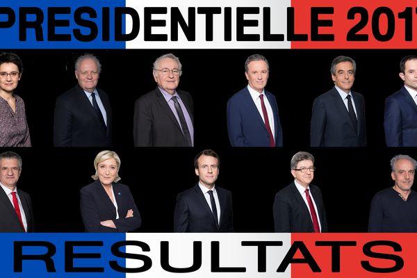 Résultats 1er tour élection présidentielle 2017