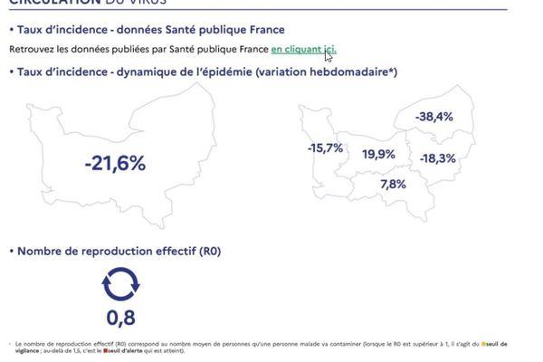 La circulation du virus en Normandie.