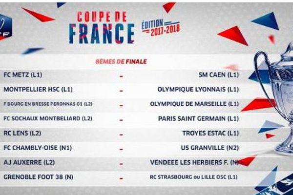 Coupe de France : tirage des 8ème de finale - Copie d'écran Twitter FFF
