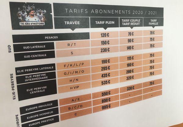 Les tarifs d'abonnement pour la saison 2020-2021 sont inchangés au CAB