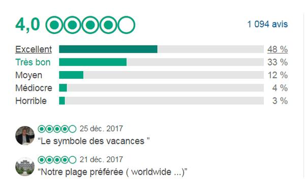 Les avis des voyageurs sur TripAdviser.