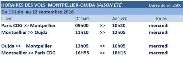 Fréquence des vols Montpellier-Oujda - 2018.