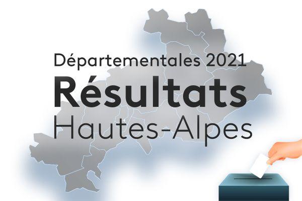 Les résultats du premier tour des élections départementales 2021 dans les Hautes-Alpes
