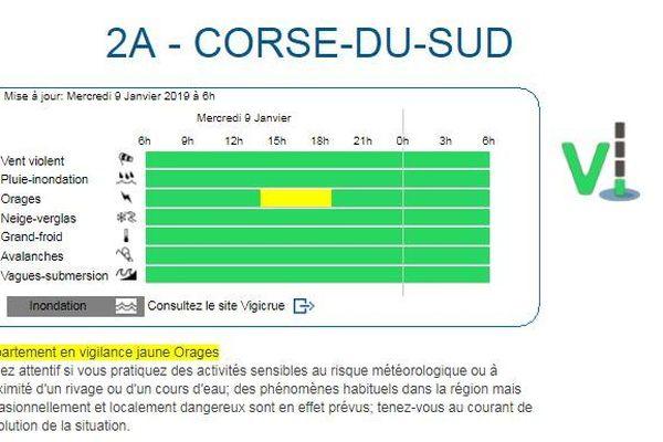 En raison du risque d'orages en Corse-du-Sud, Météo France recommande la prudence.