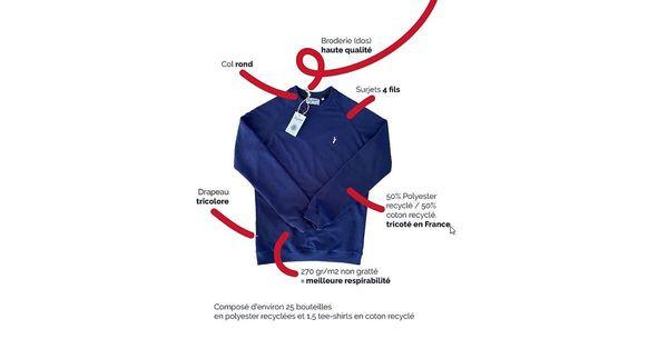 La marque Polytesse veut réinventer la mode pour créer des vêtements qui respectent les valeurs éthiques et écologiques.