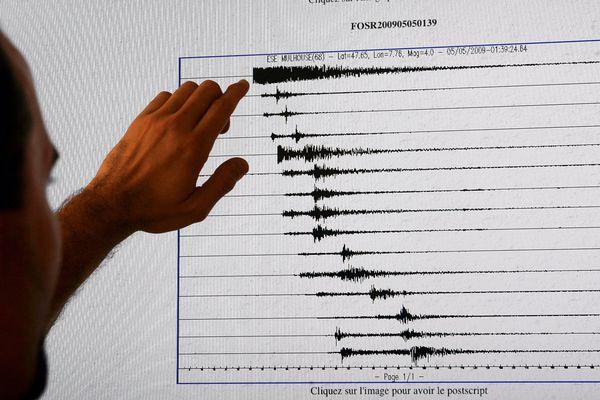courbe sismographe (illustration)