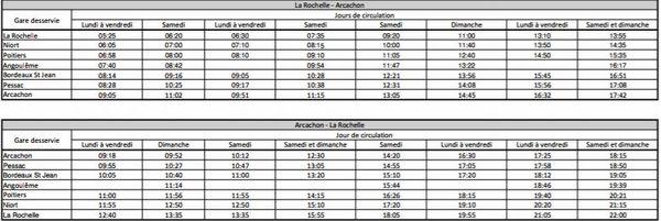 Fiche horaire prévisionnelle de la société privée Le Train