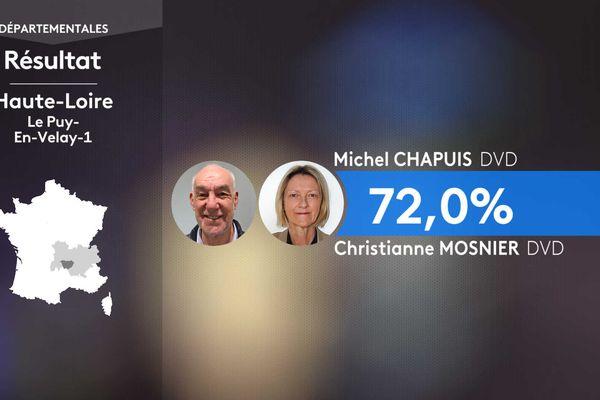 Les résultats du 1er tour dans le canton du Puy-en-Velay 1.