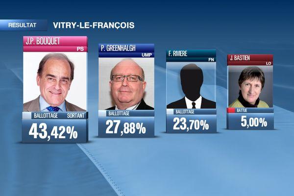 Résultats premier tour à VITRY-le-FRANCOIS (23/03/2014)