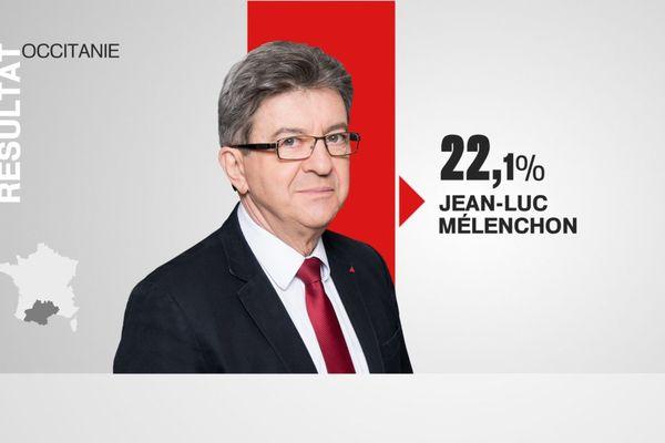 Résultats Mélenchon Occitanie premier tour Présidentielle 2017