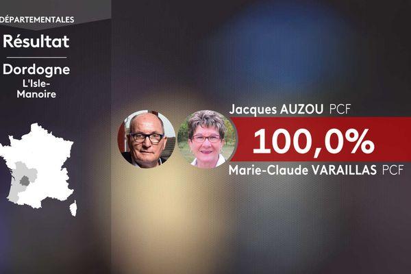 Le binôme PCF conduit par Jacques Auzou et Marie-Claude Varaillas remporte l'élection sur le canton de l'Isle Manoire en Dordogne.