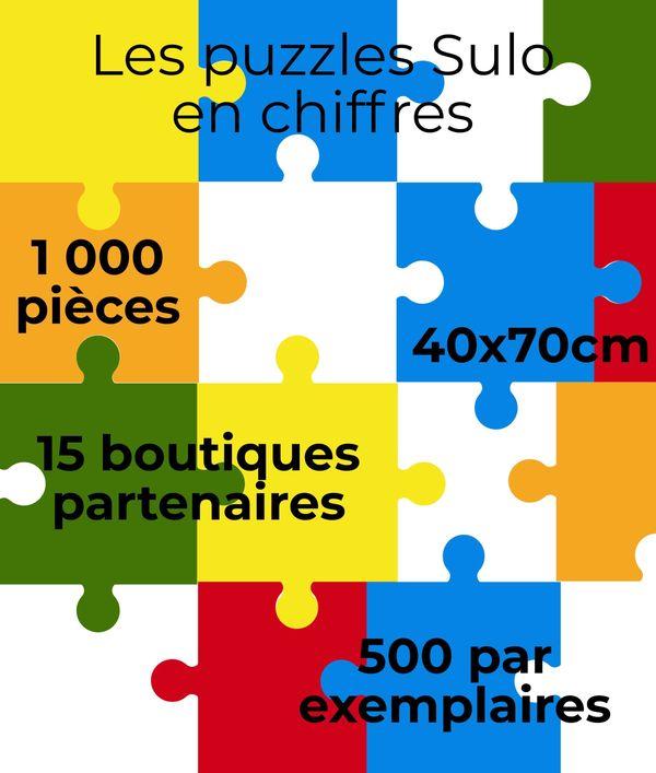 Chiffres qui représentent les puzzles Sulo