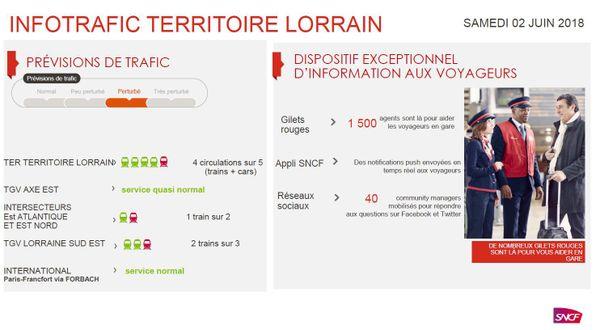 Grève SNCF : le point sur la circulation des trains en Lorraine samedi 2 juin
