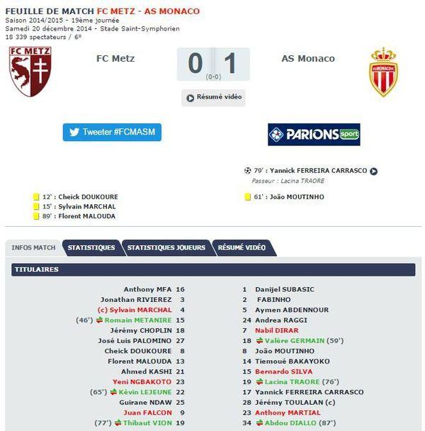 Le dernier Metz - Monaco.