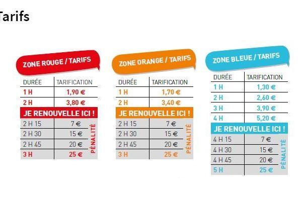 Les tarifs de stationnement à Tours en Indre-et-Loire