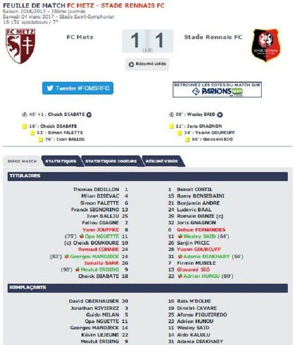 Le dernier Metz vs Rennes